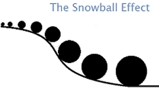 snowball-effect.png